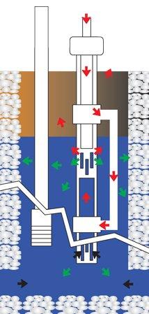 airwell radon gas
